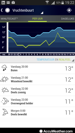 Screenshot Accuweather